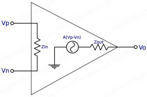 OpAmp Equivalent Circuit