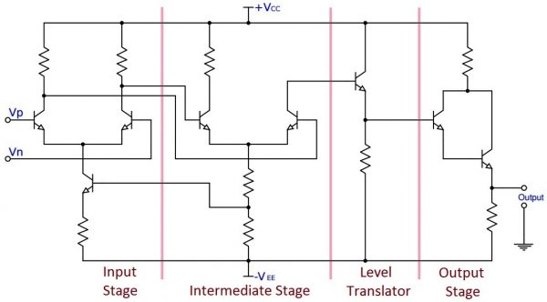 Simple Circuit Diagram of an Opamp