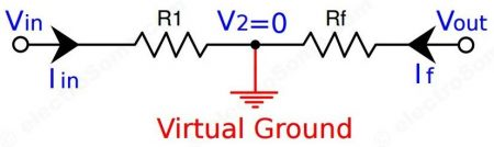 Equivalent Circuit - Inverting Amplifier - Virtual Ground - Opamp