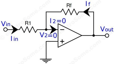 Inverting Amplifier using Opamp - Design