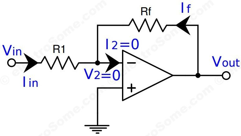 inverting amplifier using opamp