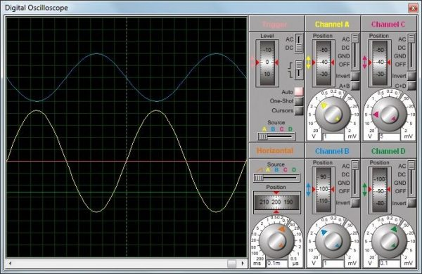 Oscilloscope Output - Inverting Amplifier using Opamp