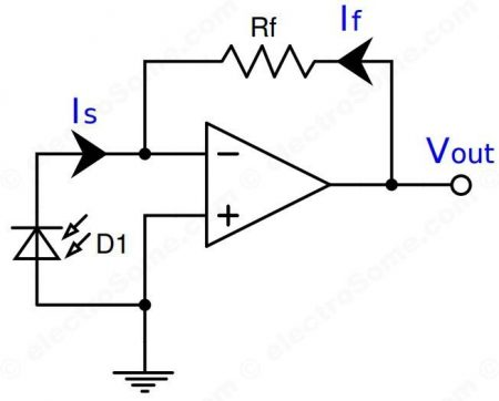 Transresistance Amplifier using Opamp - Photodiode