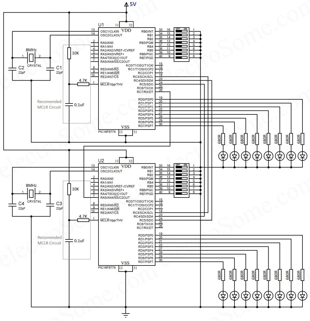 spi communication with pic microcontroller