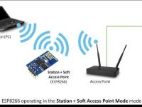 ESP8266 Operating in the Station + Soft Access Point Mode