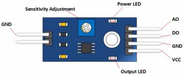 Rain Sensor Module - PinOut