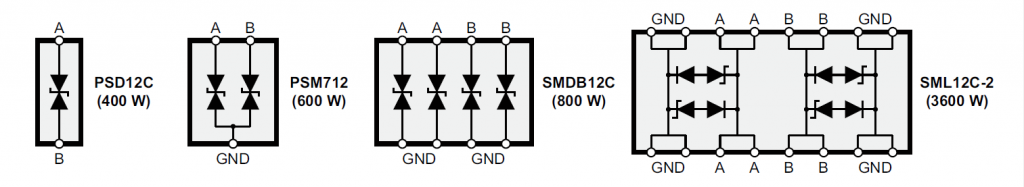 TVS Diodes in Various Topologies and Power Ratings