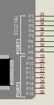 CloudX - Ports