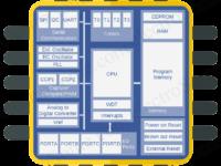 Inside a Microcontroller